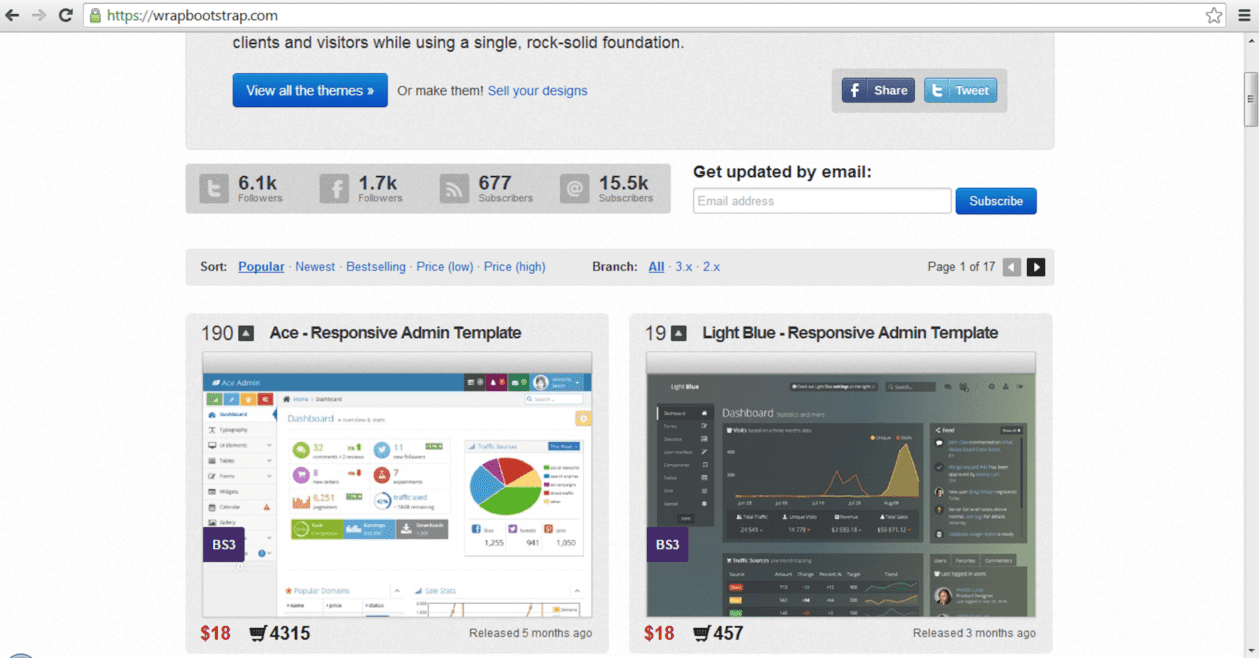 Light Blue template staying on top of Wrapbootstrap few months after release