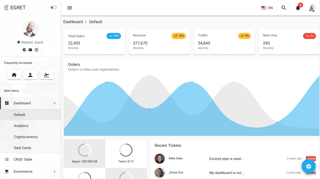 Angular admin dashboard