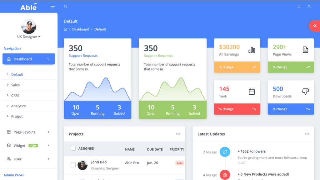 Angular Dashboard