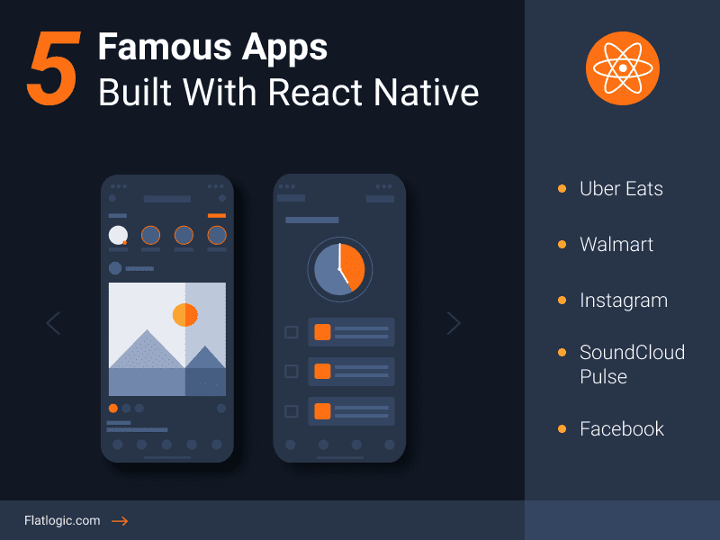 5 Famous Apps Built With React Native