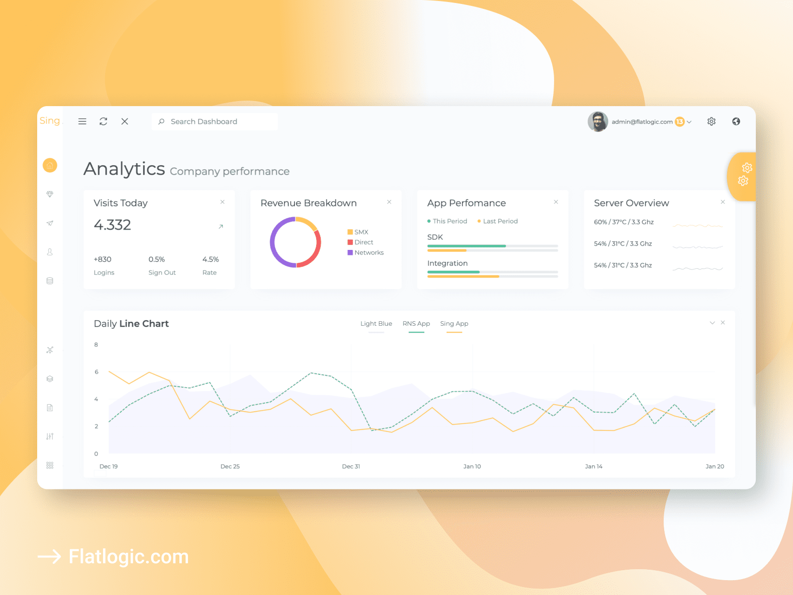 Sing App Angular Admin Dashboard Update