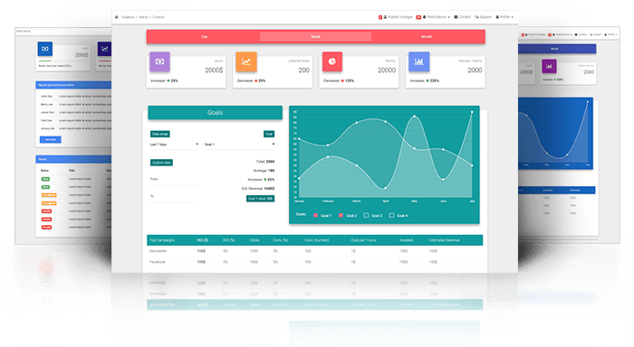 mdbootstrap angular dashboard