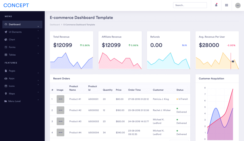 concept bootstrap template