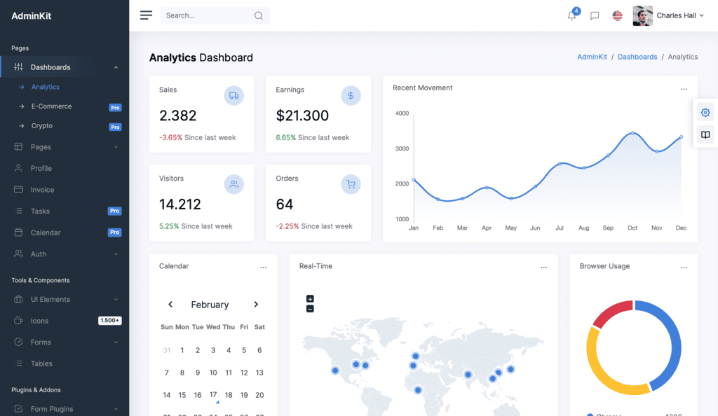 admin kit bootstrap template